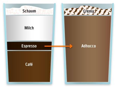 cafe adhocco